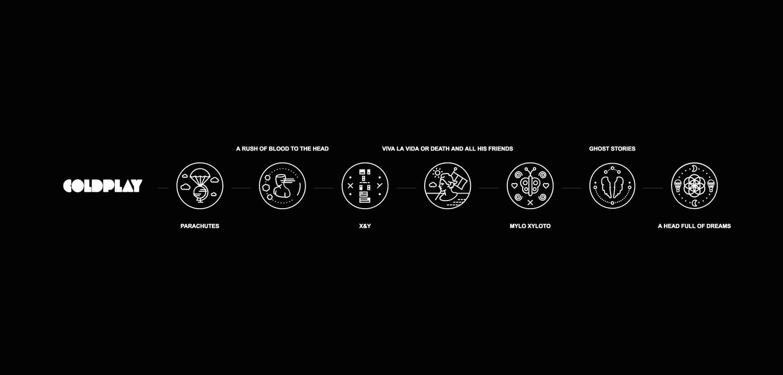 思维导图 XMind(下载) 工具资源 第12张