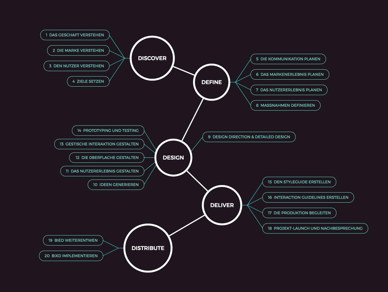 思维导图 XMind(下载) 工具资源 第8张