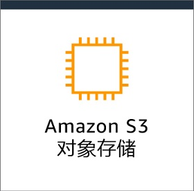 AWS technology zone content_复制