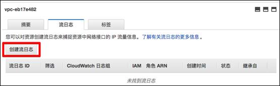 通过 Amazon ElasticSearch 服务对 VPC 网络流量实时监控