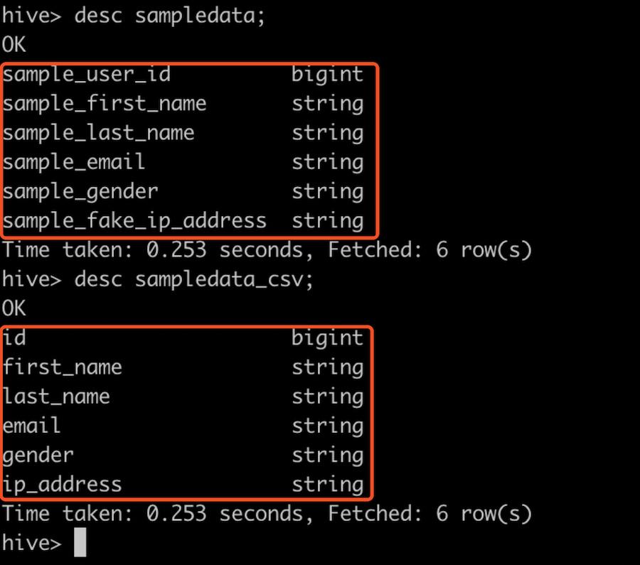 Glue 功能简介-快速构建 Serverless ETL
