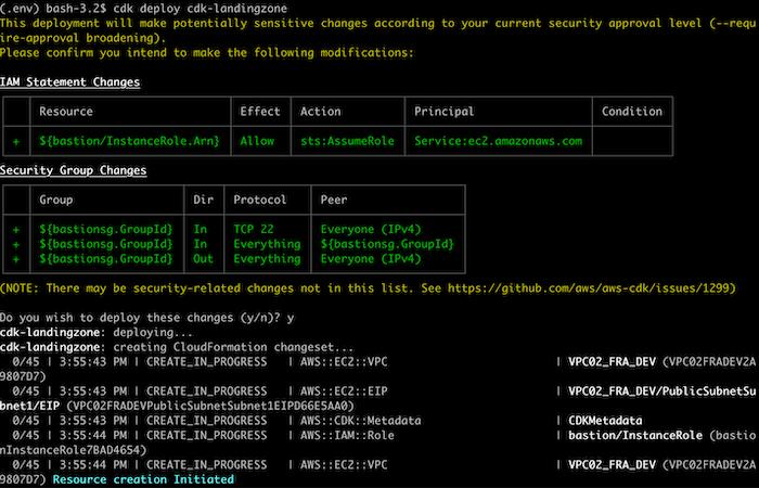 使用 AWS CDK 轻松构建云原生应用之 EKS 平台(二)