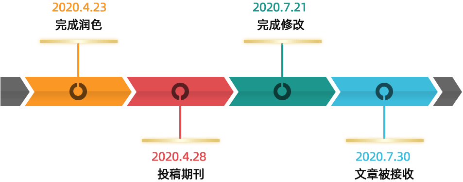 graph-Nakajima sensei.png