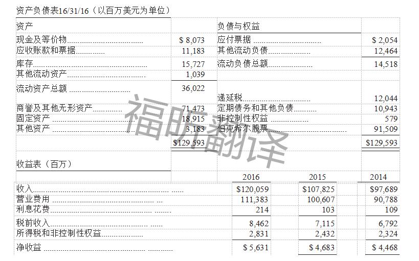 2016年资产负债表.png