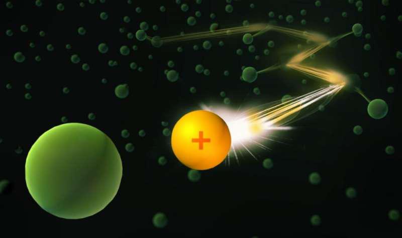 带正电的离子(黄色)通过BEC(绿色)的路径仍然只能用艺术的方式描绘.png