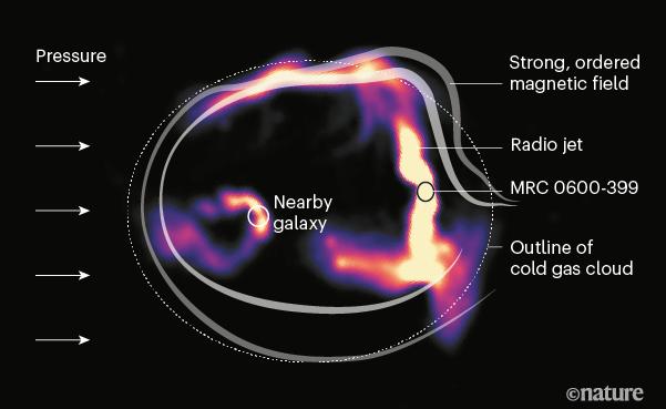 射流与磁场之间的相互作用.png