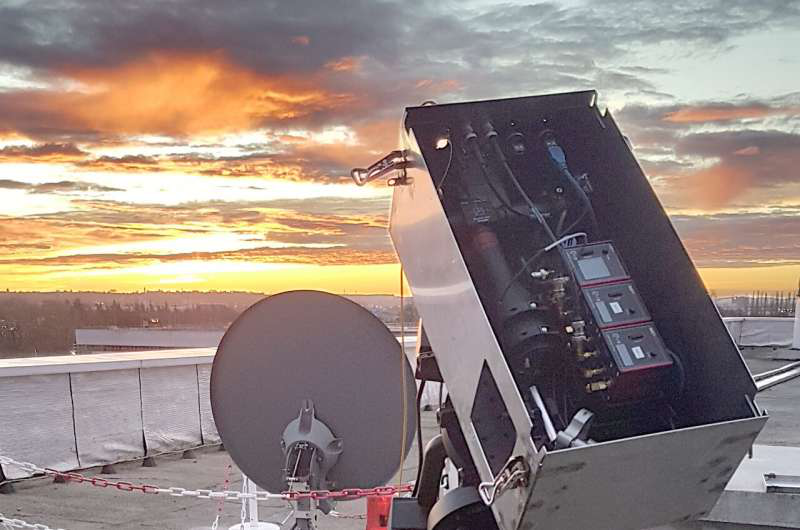 望远镜上的一个自导光学终端安装在图卢兹CNES校园的一栋建筑物的屋顶上.png