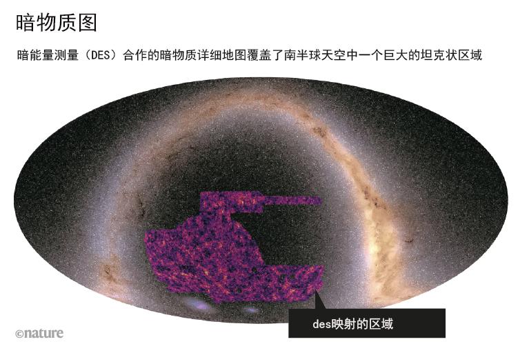 宇宙暗物质图.png