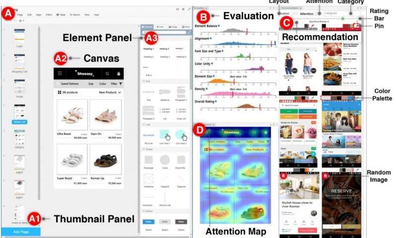 面板(A1-A3)是在线GUI原型开发工具(基本工具)的界面.png