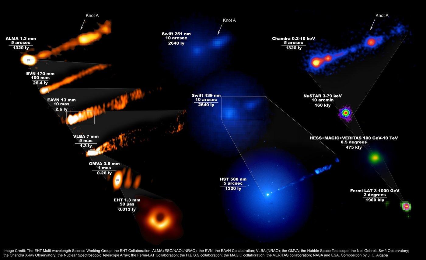 宇宙拼贴:合成图像显示了在2017年4月的EHT运动期间,M87系统在电磁频谱上的外观,这导致了黑洞的标志性第一幅图像.jpg