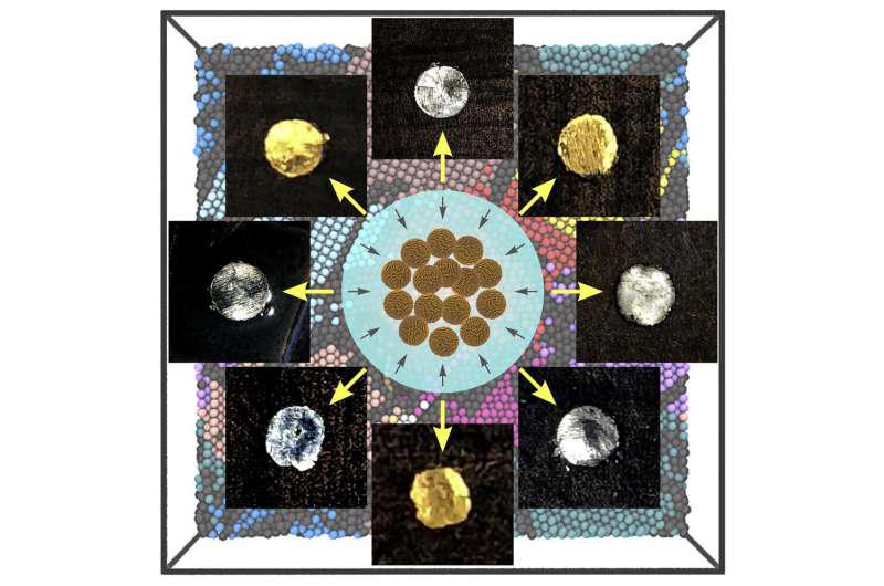 布朗大学的研究人员展示了一种用纳米粒子构建块制造大块金属的方法.png