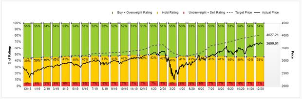 股票指数.png