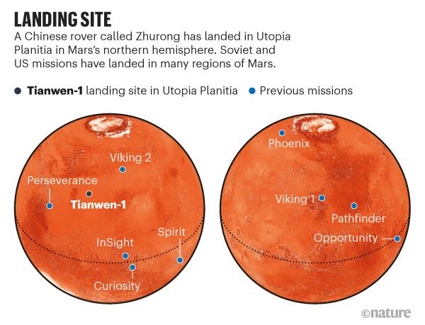 研究人员补充说,着陆器可能已经定居在一个相当光滑的沙质平原上,上面布满了小陨石坑。.png