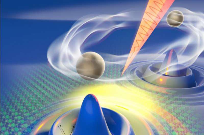 该图显示了以铁为基础的超导体中每秒访问和控制希格斯模式(金球)的每秒万亿个脉冲的光(红色闪光).png