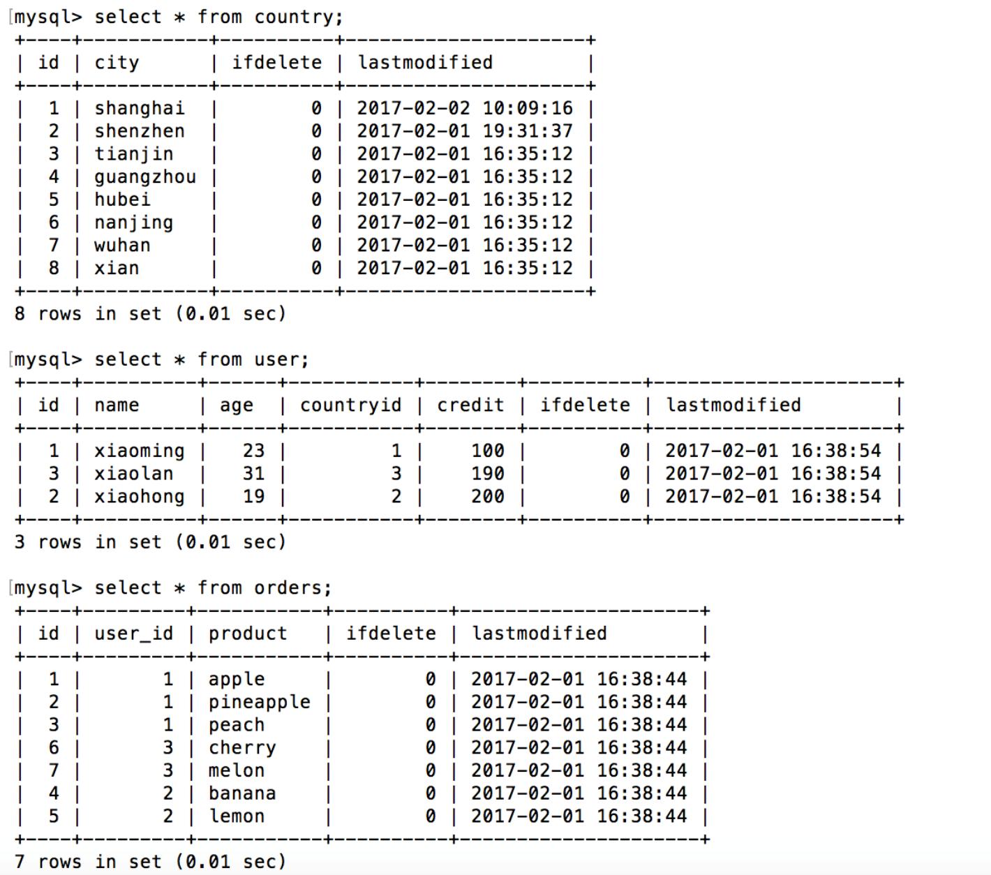 使用Sqoop实现RDS MySQL到Redshift的数据同步
