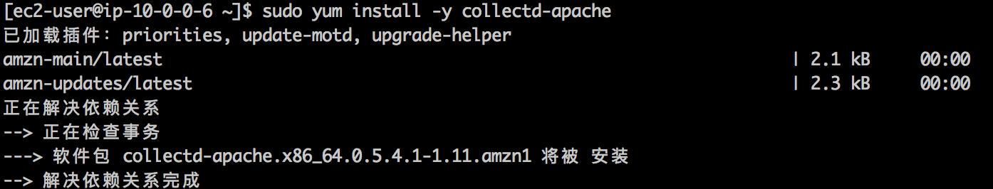 利用Amazon CloudWatch 搭建无人值守的监控预警平台