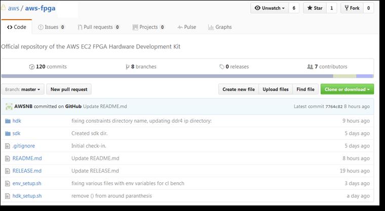 开发者预览版——EC2实例(F1)携手可编程硬件
