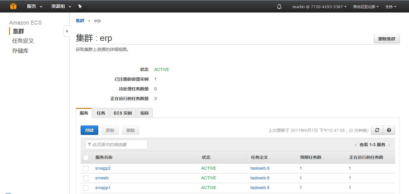 Amazon EC2 Container Service打造容器化的SaaS应用