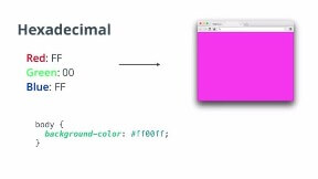 HTML and CSS Syntax